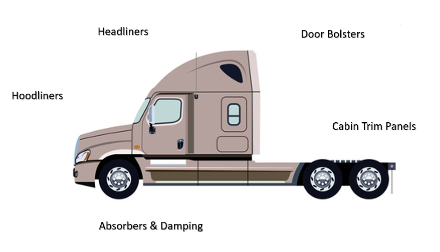 Commercial Truck Markets